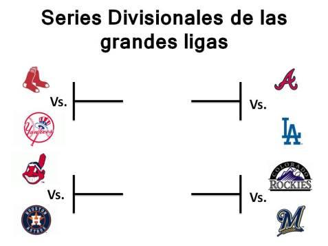 Series Divisionales de las grandes ligas